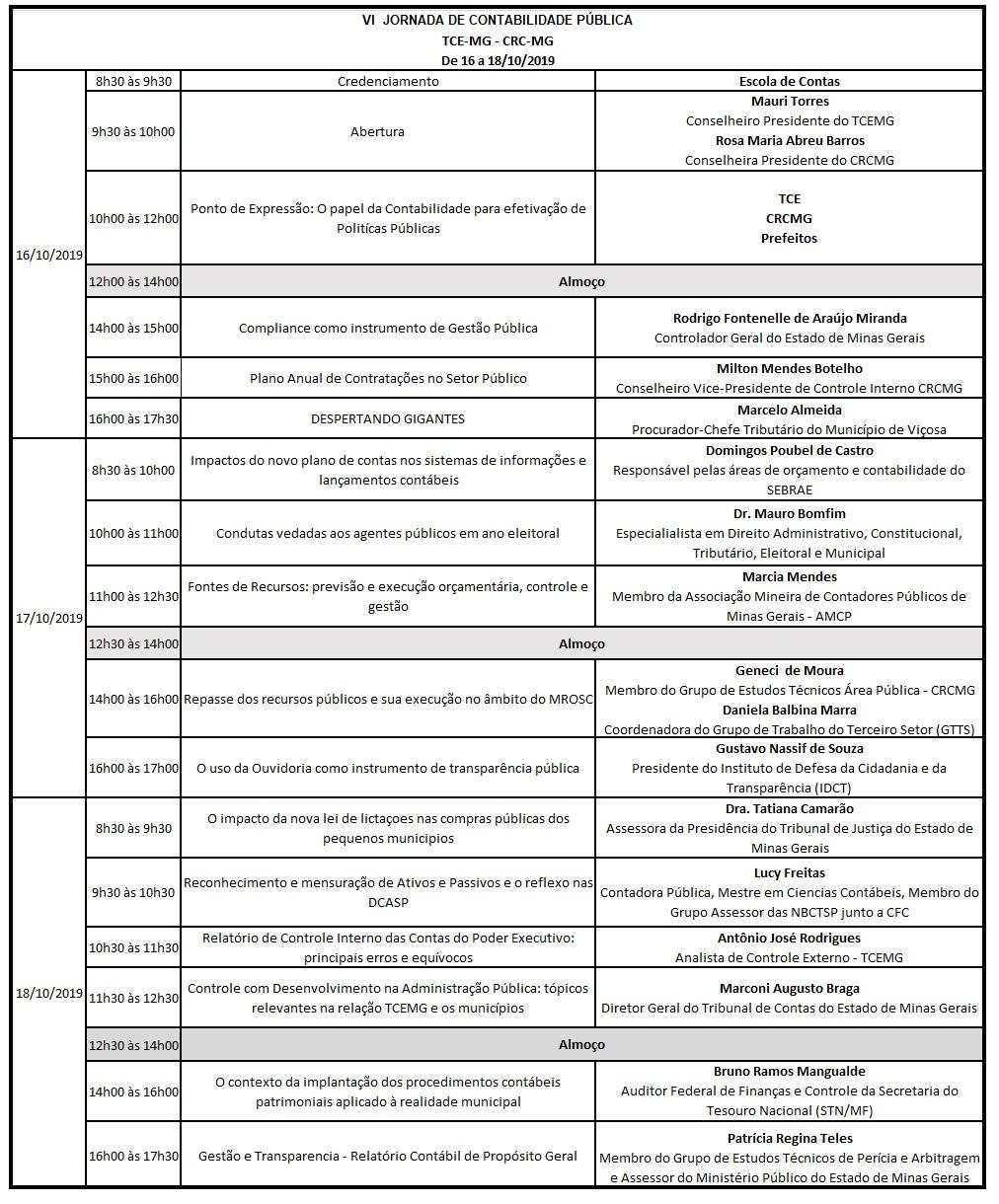VI Jornada de Contabilidade de 16 a 18 de outubro